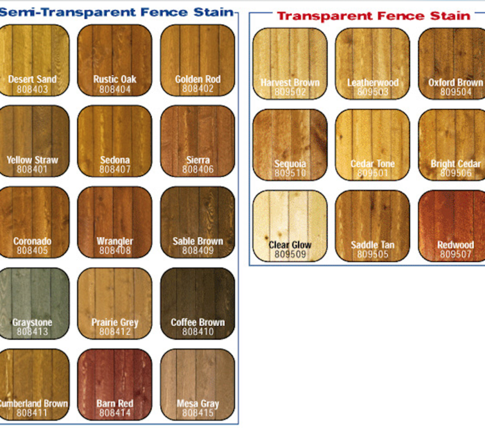 We Offer Staining…and you will love it.